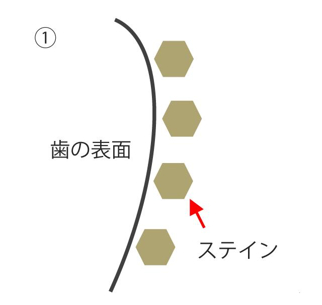 effect01
